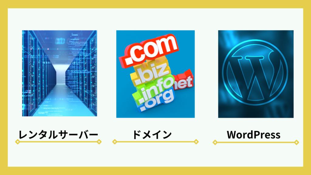 レンタルサーバー・ドメイン・WordPress